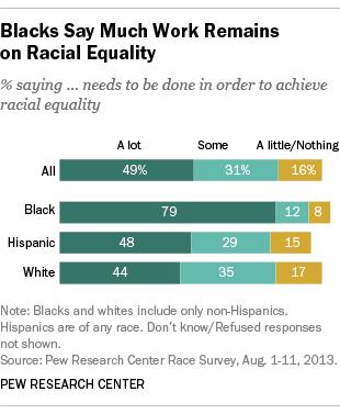 racialequality