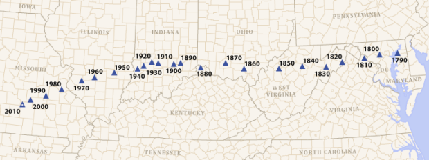 The US centers of population since 1790. (US Census Bureau)