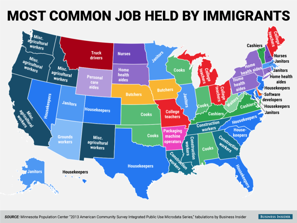 most-common-job-held-by-immigrants-in-each-state-corrected-background