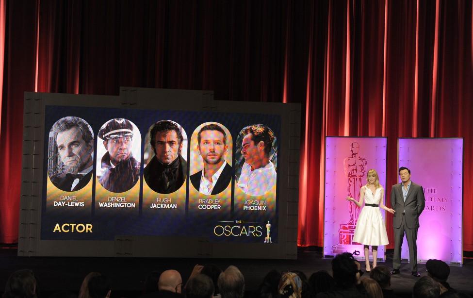 US Academy Awards Nominations
