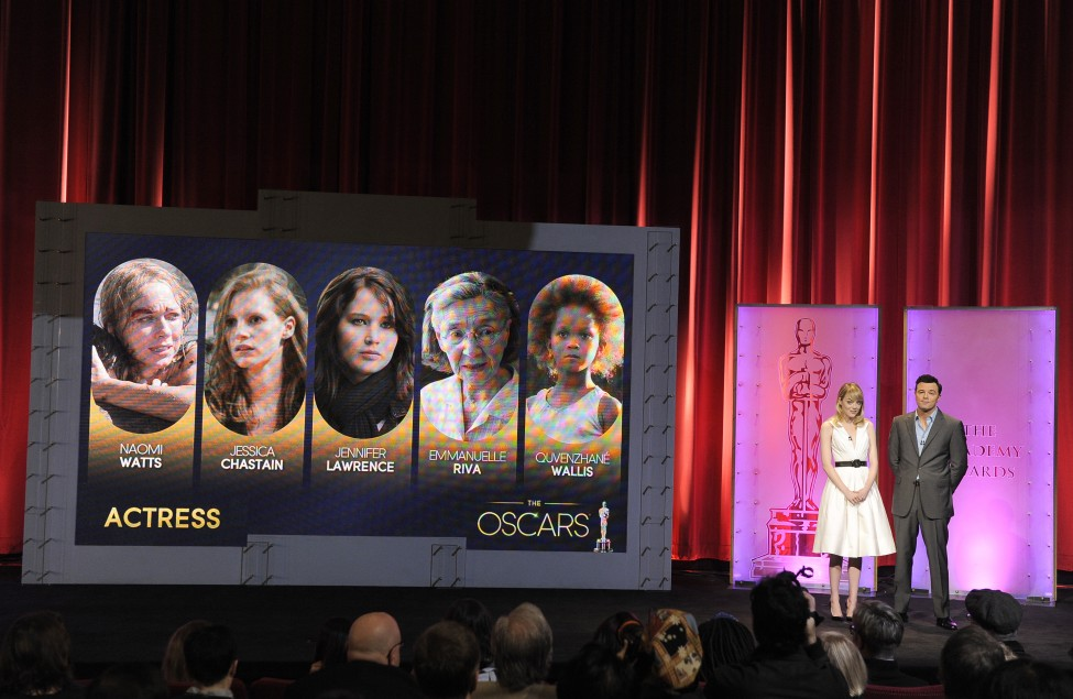 US Academy Awards Nominations