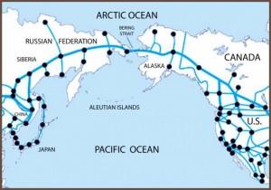 Сторонники создания Трансберинговой магистрали предусматривают создание сети вспомогательных линий для обеспечения связи с удаленными месторождениями полезных ископаемых и грузоперевозок между Северной Америкой и Россией, Китаем, Японией и Корейским полуостровом.  Карта: InterBering