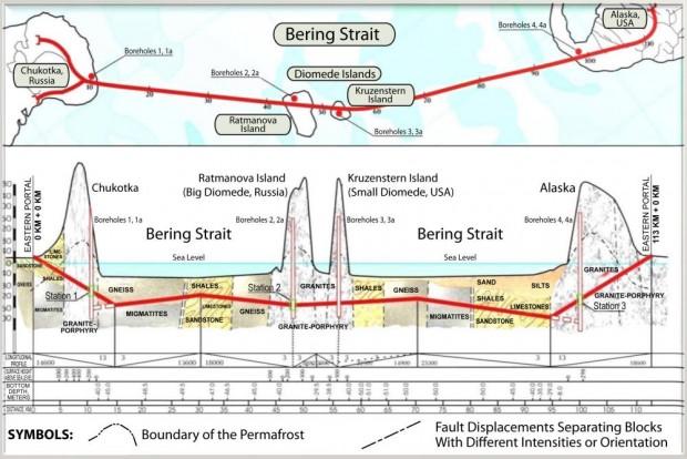 вырыть два тоннеля длиной