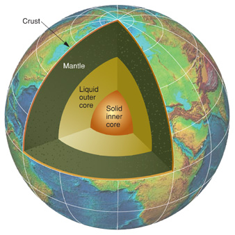 Illustration of the inner earth (Image: Lawrence Livermore National Labs)