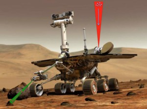 Goddard technologists are studying different techniques for corralling particles and transporting them via laser light to instruments on rovers and orbiting spacecraft. Concept image courtesy Dr. Paul Stysley