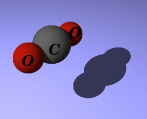 CO2 (Image: David Gaya/Generated with KPovModeler via Wikimedia)