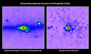 A map of gamma rays detected in the galactic center by the Fermi Space Telescope. Red indicates the greatest number emissions. Prominent pulsars are labeled (left). Removing all known gamma-ray sources (right) reveals excess emission that may arise from dark matter annihilations. (T. Linden, Univ. of Chicago)