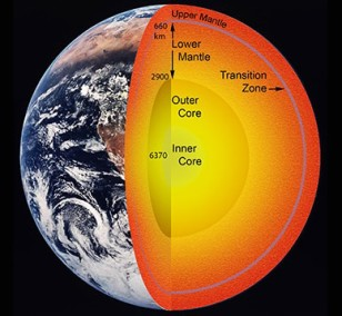 Schematic cross section of the Earth's interior. (Northwestern University)