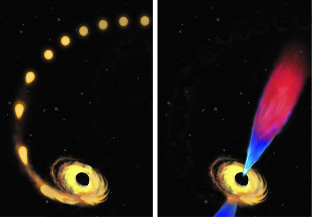 "Artist's conception of a star being drawn toward a black hole and destroyed (left), and the black hole later emitting a ""jet"" of plasma composed of debris left from the star's destruction. Modified from an original image by Amadeo Bachar."