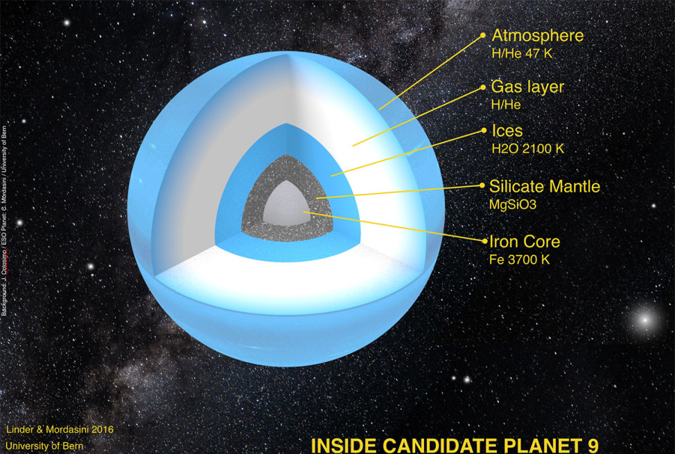 Simulated structure of planet candidate 9. (© Esther Linder, Christoph Mordasini, Universität Bern)