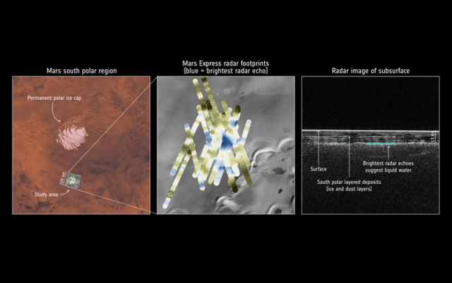 Mars Express detects water buried under the south pole of Mars (NASA/Viking; THEMIS background: NASA/JPL-Caltech/Arizona State University; MARSIS data: ESA/NASA/JPL/ASI/Univ. Rome; R. Orosei et al 2018)