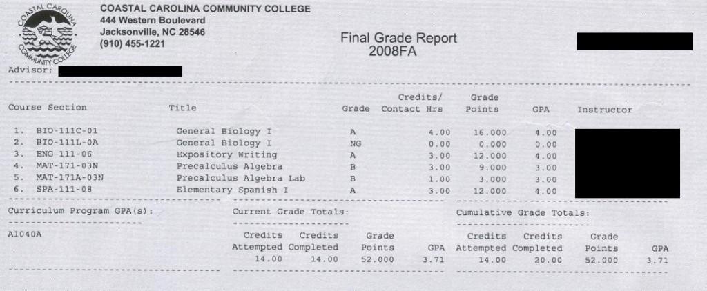 Report card: