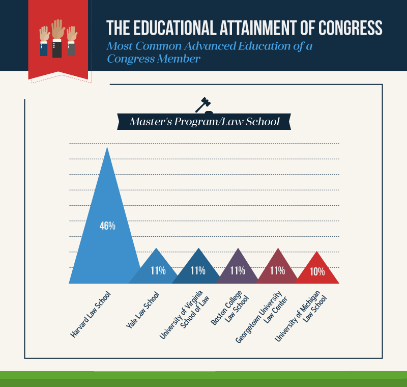 presidential-colleges-4