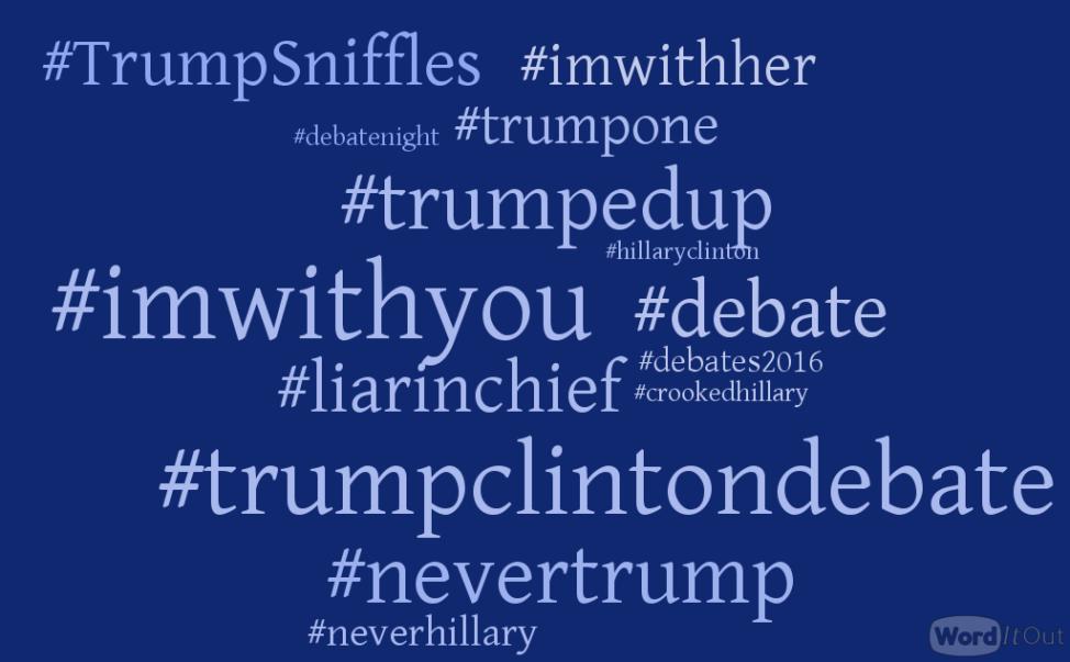 US presidential debate 2016 hashtag cloud.