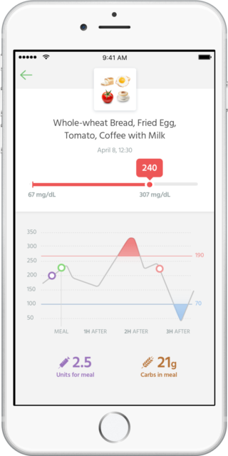 'FoodPrint analyzes the nutritional the user's diet to determine the amount of carbohydrate, protein, and other components and suggest adjustments. (Nutrino)