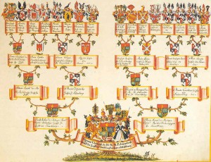 "Even though it's about the heritage of some Bavarian fellow, this is a perfect example of a complex family tree, since the individual's name is ""Sigmund Christoph von Waldburg-Zeil-Trauchburg."""