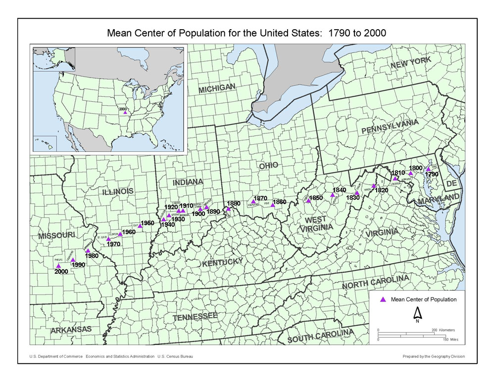 The center of the nation's population had reached central Missouri by 2000.  It will soon be announced as having moved even farther to the south and west.  (U.S. Census Bureau)
