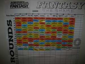 "This is one league's final draft selections.  Note that fantasy team owners often have nicknames, such as the last guy's ""Dogz."" (Boz Bros, Flickr Creative Commons)"